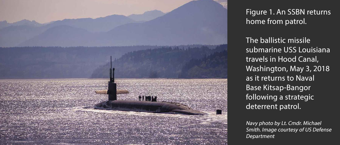 Figure 1. An SSBN returns home from patrol.  The ballistic missile submarine USS Louisiana travels in Hood Canal, Washington, May 3, 2018 as it returns to Naval Base Kitsap-Bangor following a strategic deterrent patrol. Navy photo by Lt. Cmdr. Michael Smith. Image courtesy of US Defense Department